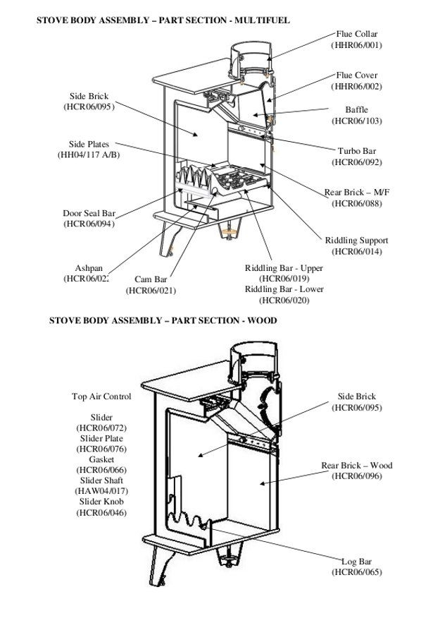 earth stove fireplace insert manual model 201 202